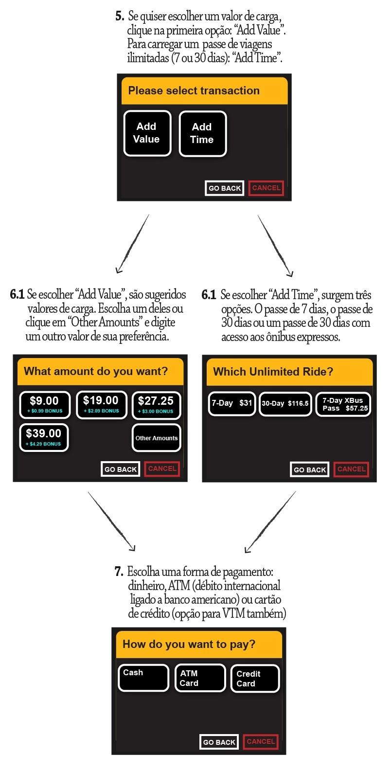 Onde comprar metrocard maquina passo a passo 12