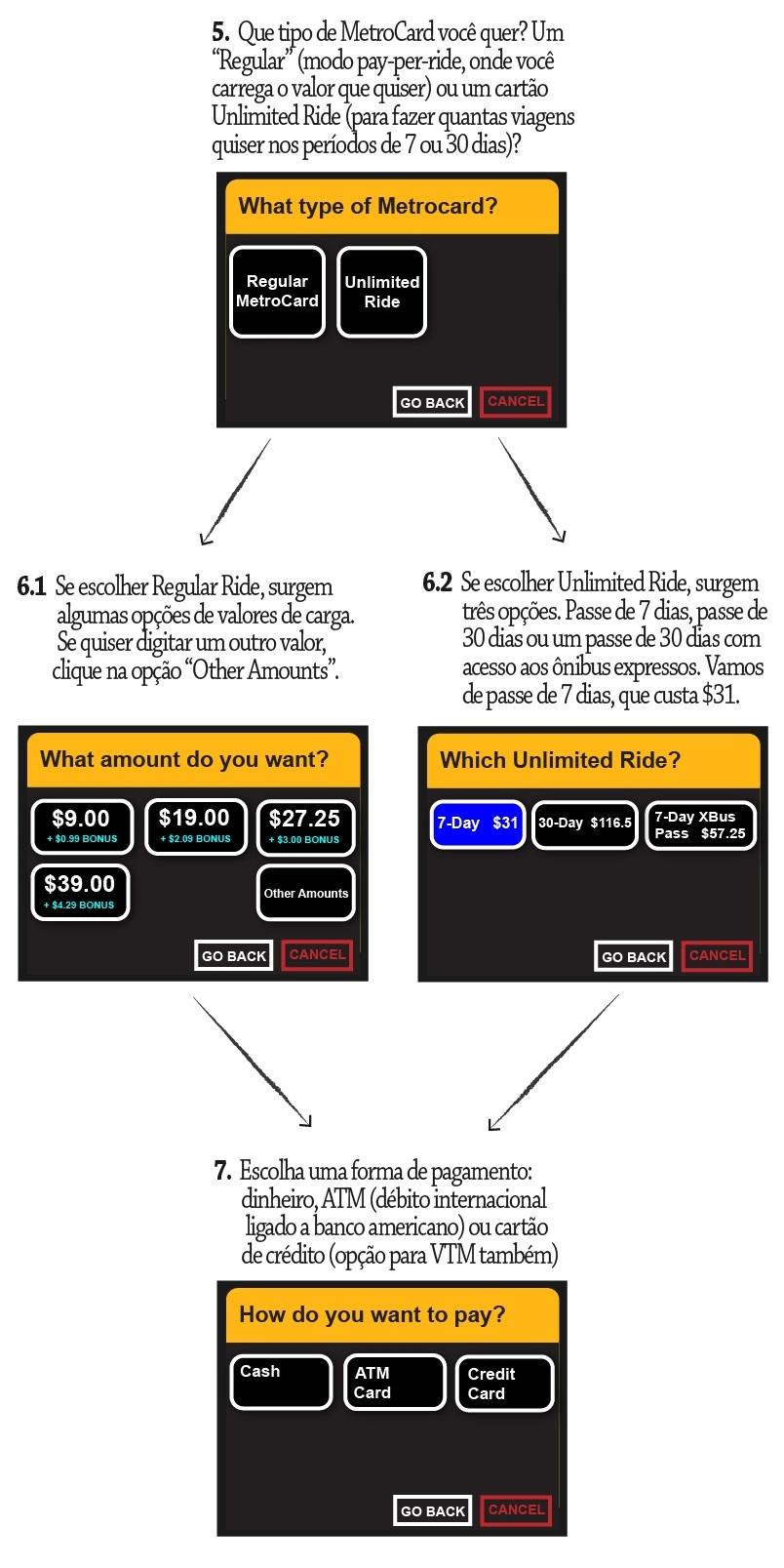 Onde comprar metrocard maquina passo a passo 8